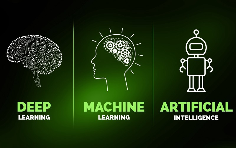 artificial intelligence deep learning machine learning
